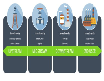 """Defining the Energy """"Value Chain"""""""