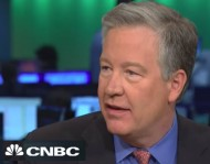 "CNBC Power Lunch - ""Now is the Time to be Encouraged About U.S. Equities"""
